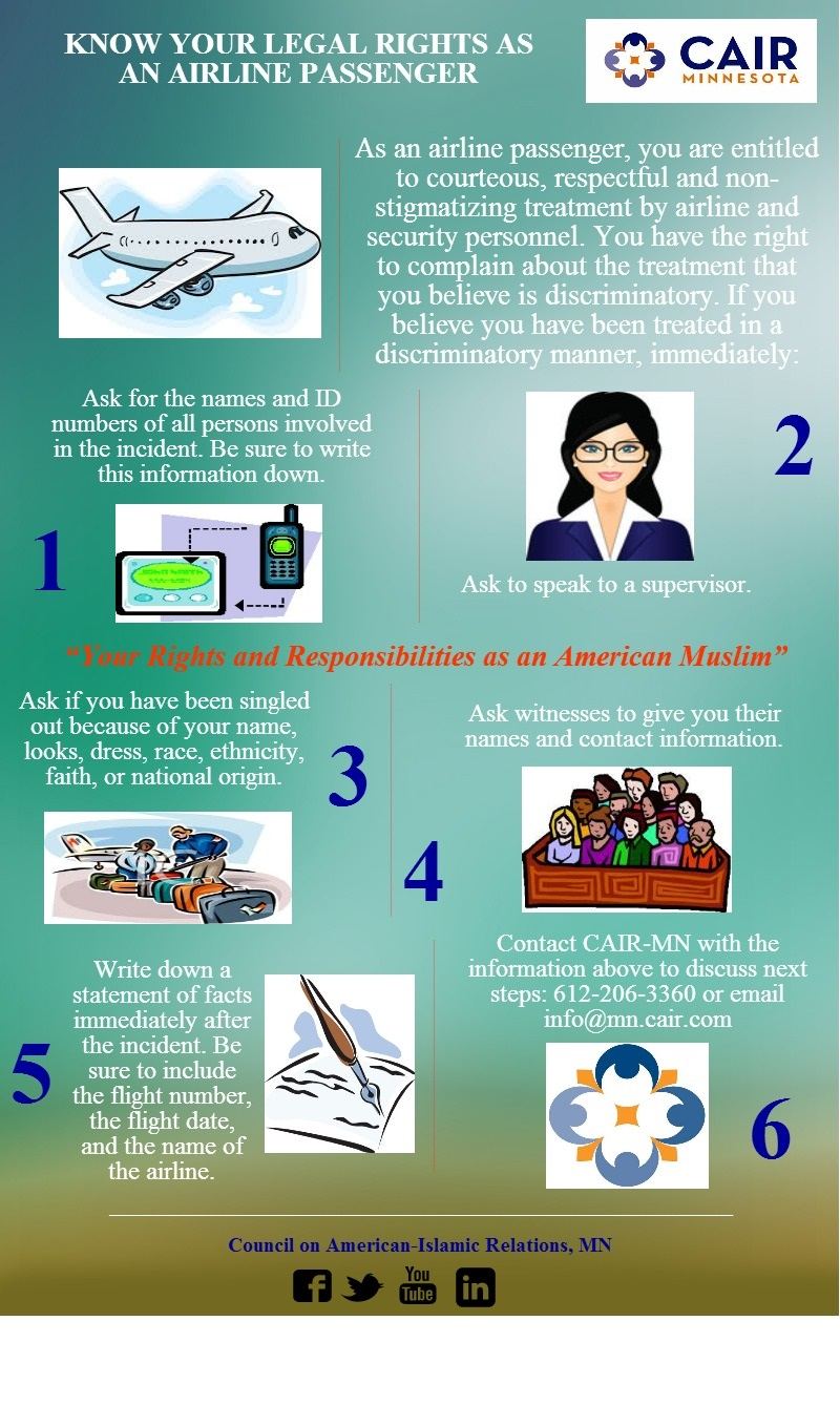 Know Your Rights as an Airline Passenger1